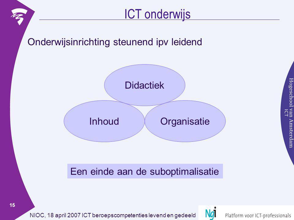 ICT onderwijs Onderwijsinrichting steunend ipv leidend Didactiek
