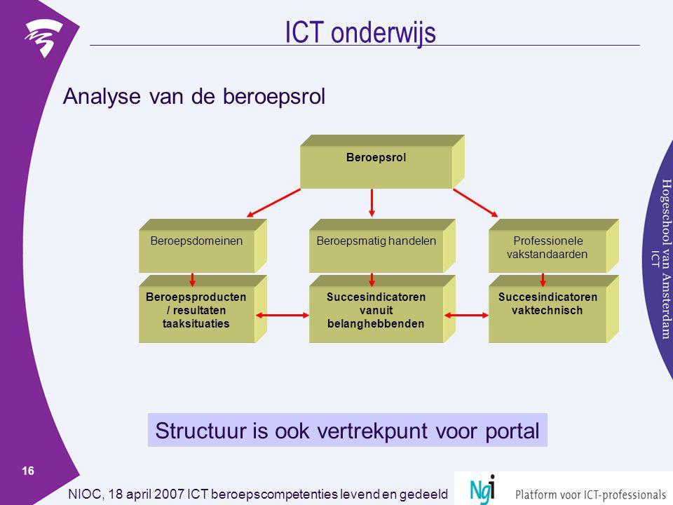 ICT onderwijs Analyse van de beroepsrol