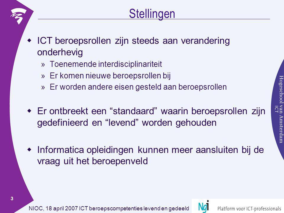 Stellingen ICT beroepsrollen zijn steeds aan verandering onderhevig