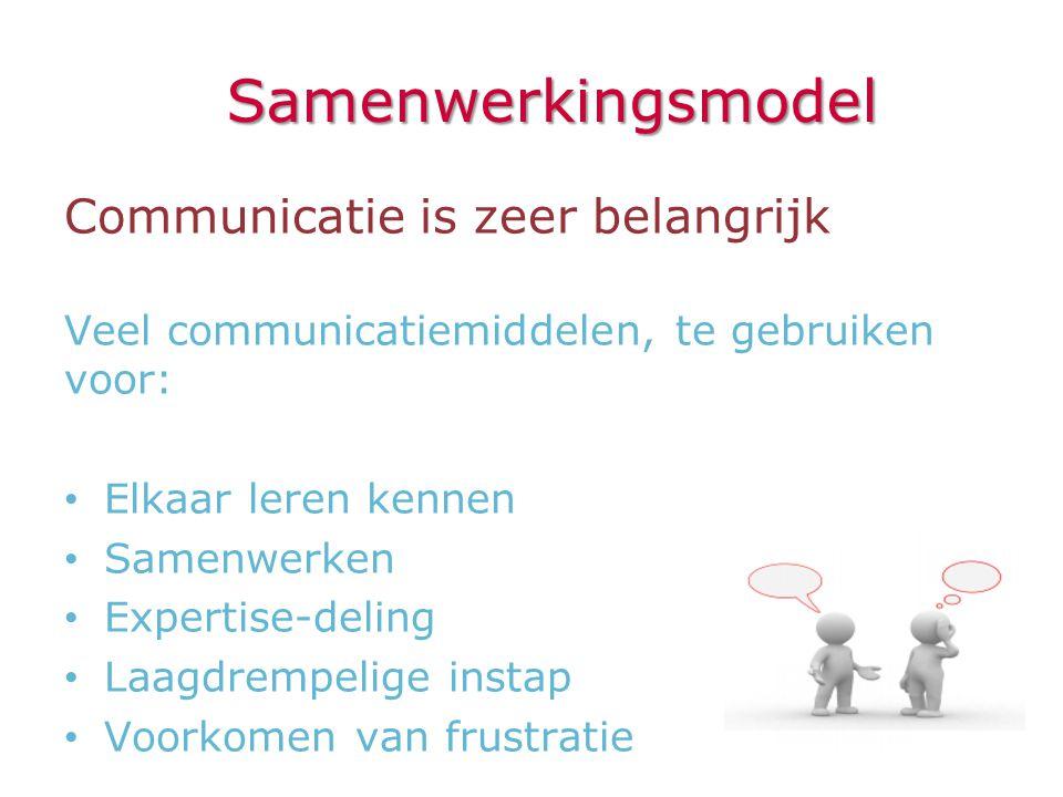 Samenwerkingsmodel Communicatie is zeer belangrijk