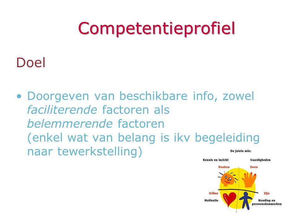 Competentieprofiel Doel