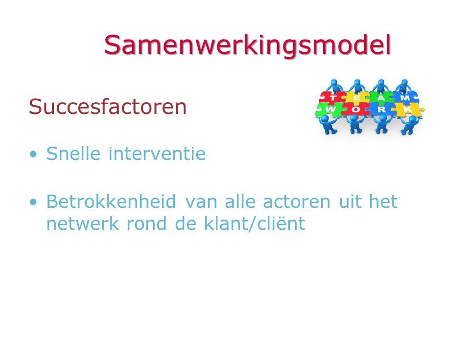 Samenwerkingsmodel Succesfactoren Snelle interventie