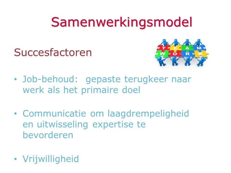 Samenwerkingsmodel Succesfactoren