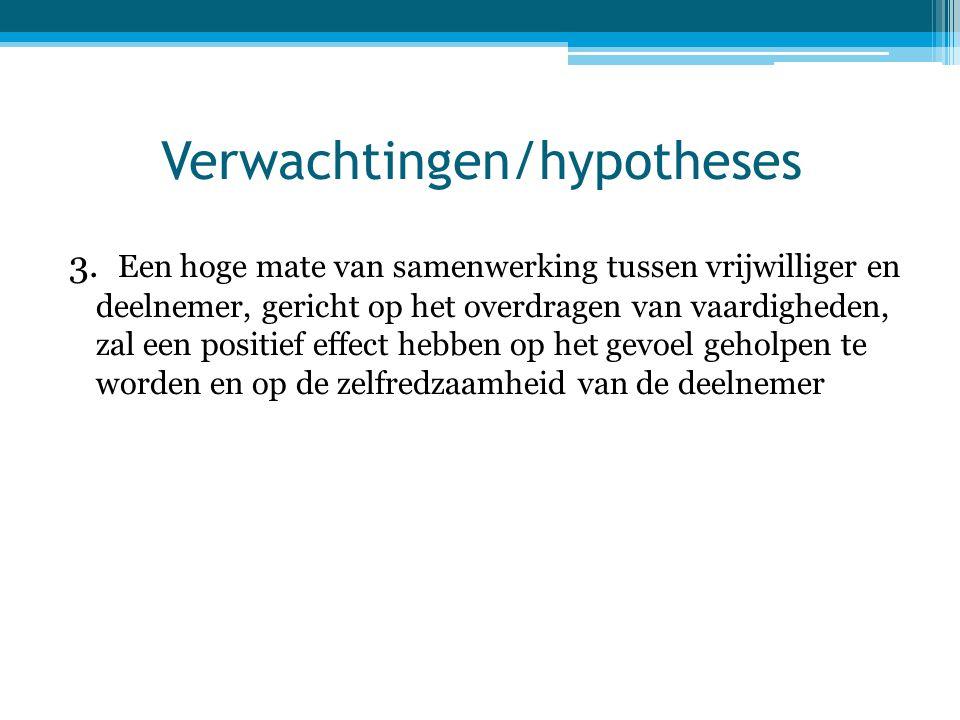 Verwachtingen/hypotheses