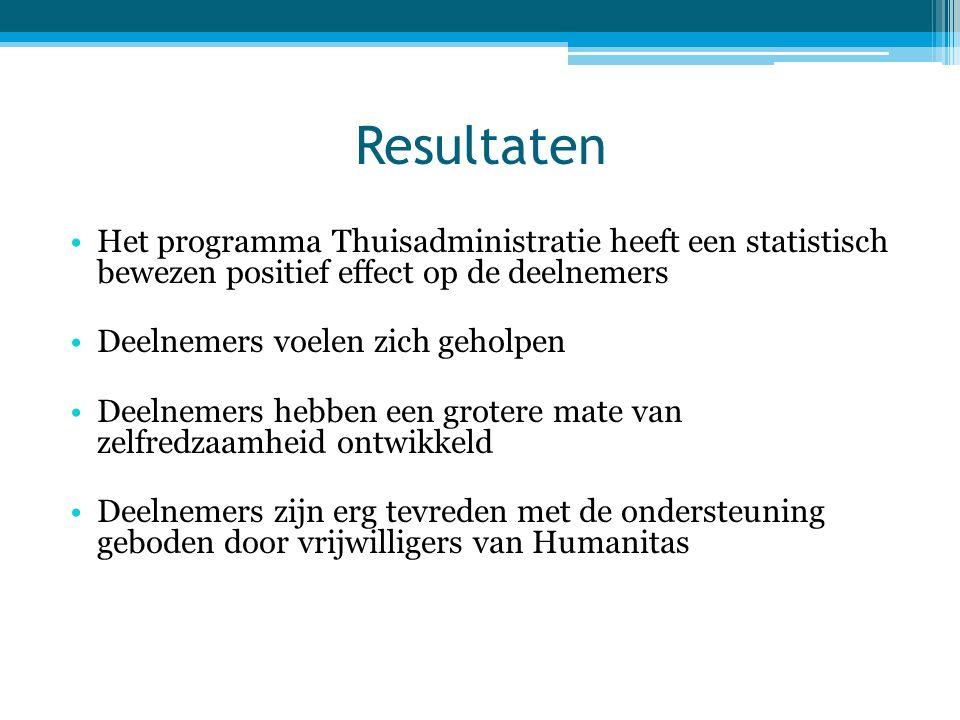 Resultaten Het programma Thuisadministratie heeft een statistisch bewezen positief effect op de deelnemers.