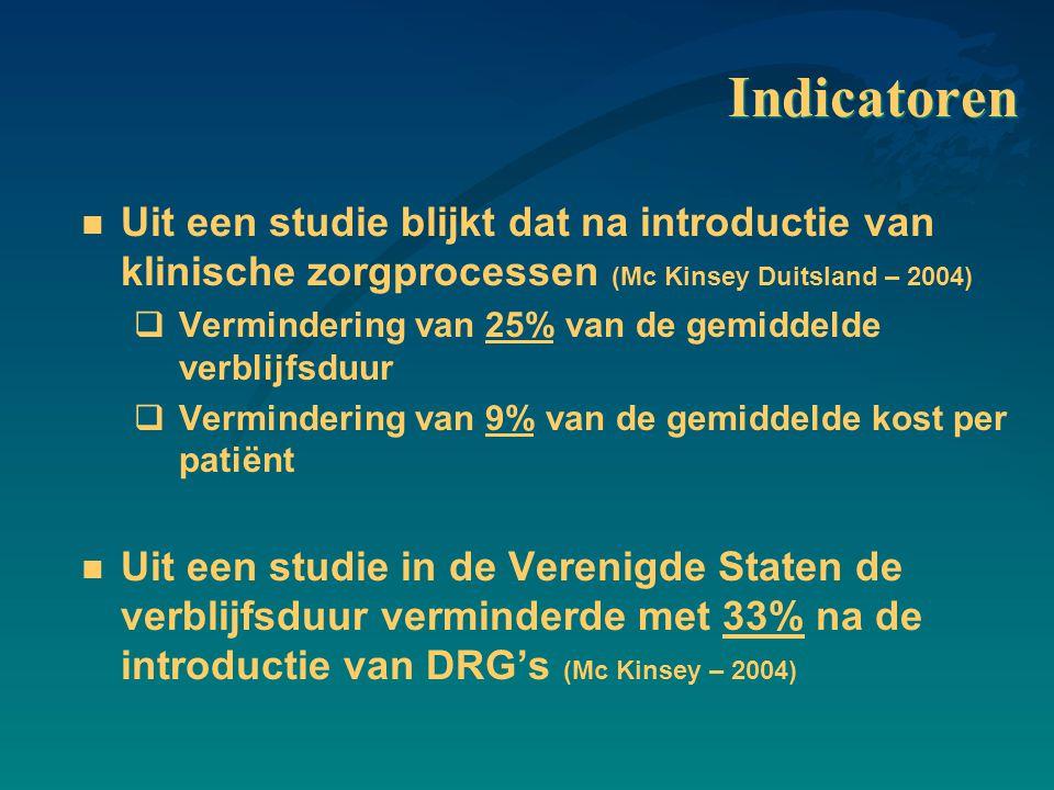 Indicatoren Uit een studie blijkt dat na introductie van klinische zorgprocessen (Mc Kinsey Duitsland – 2004)