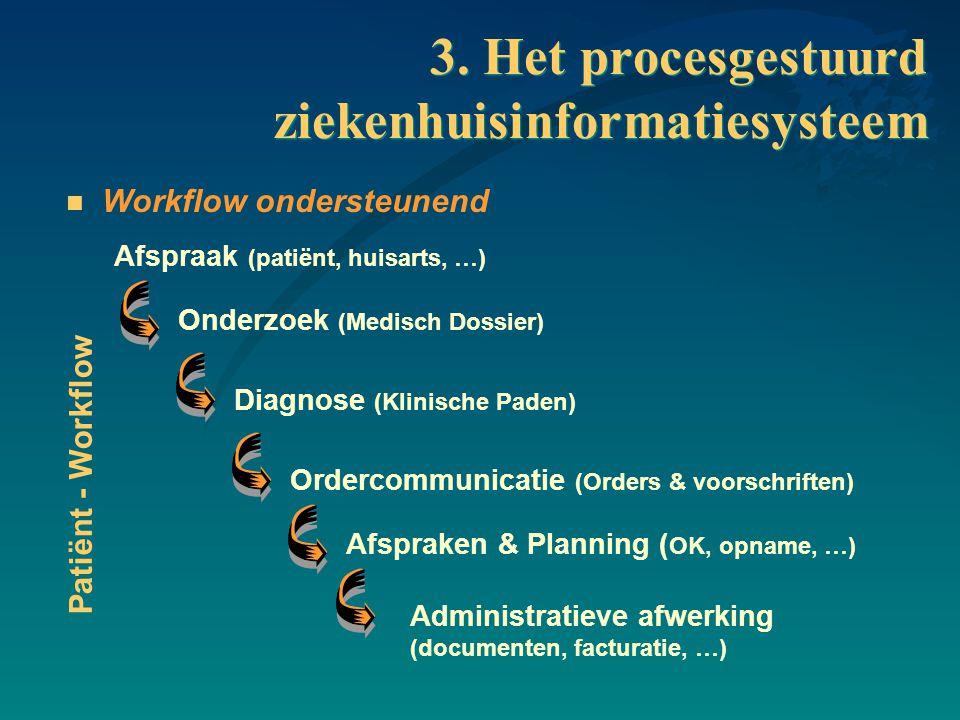 3. Het procesgestuurd ziekenhuisinformatiesysteem