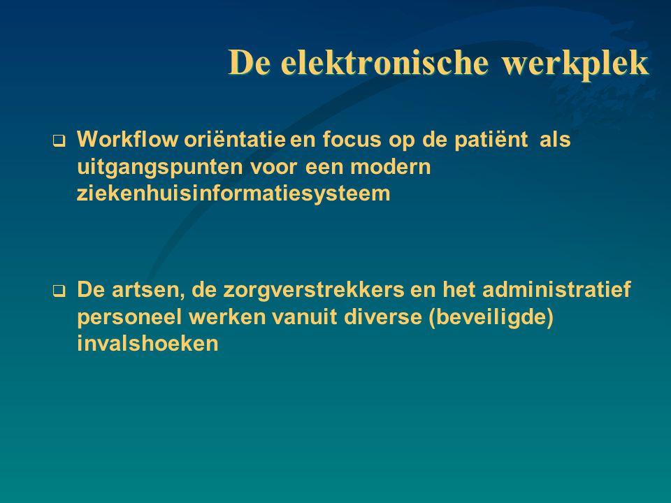 De elektronische werkplek