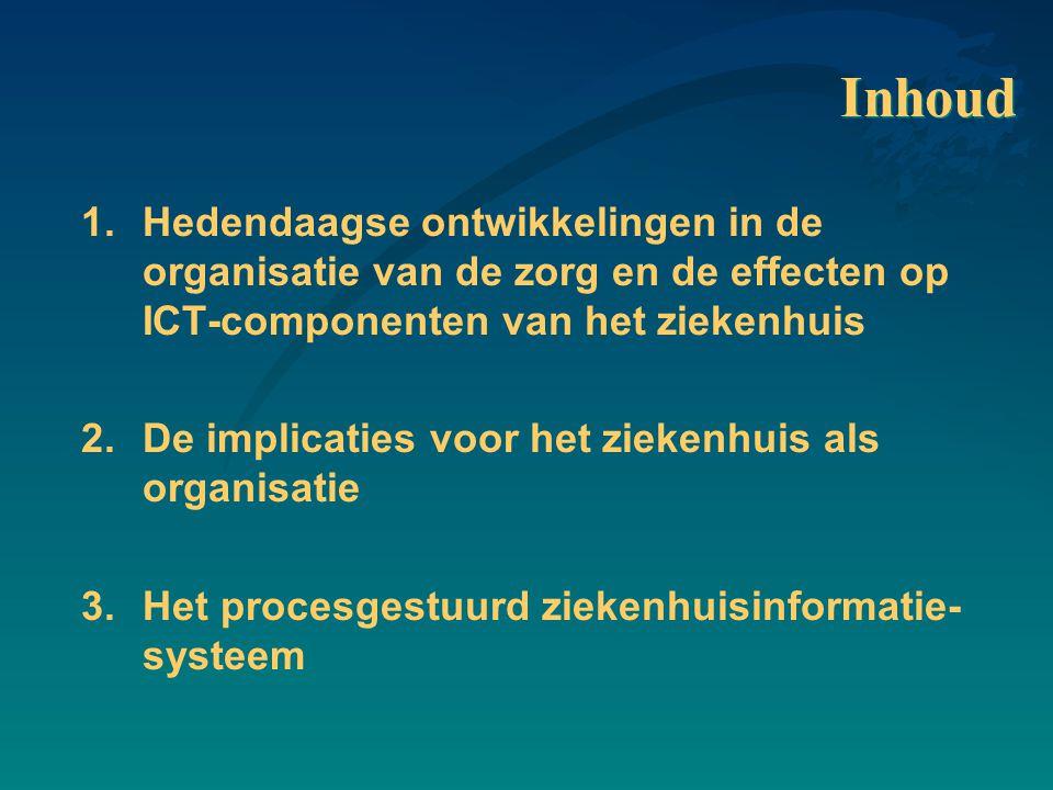 Inhoud 1. Hedendaagse ontwikkelingen in de organisatie van de zorg en de effecten op ICT-componenten van het ziekenhuis.