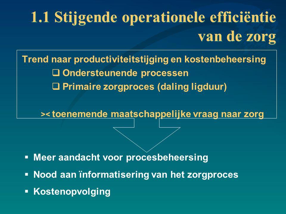 1.1 Stijgende operationele efficiëntie van de zorg