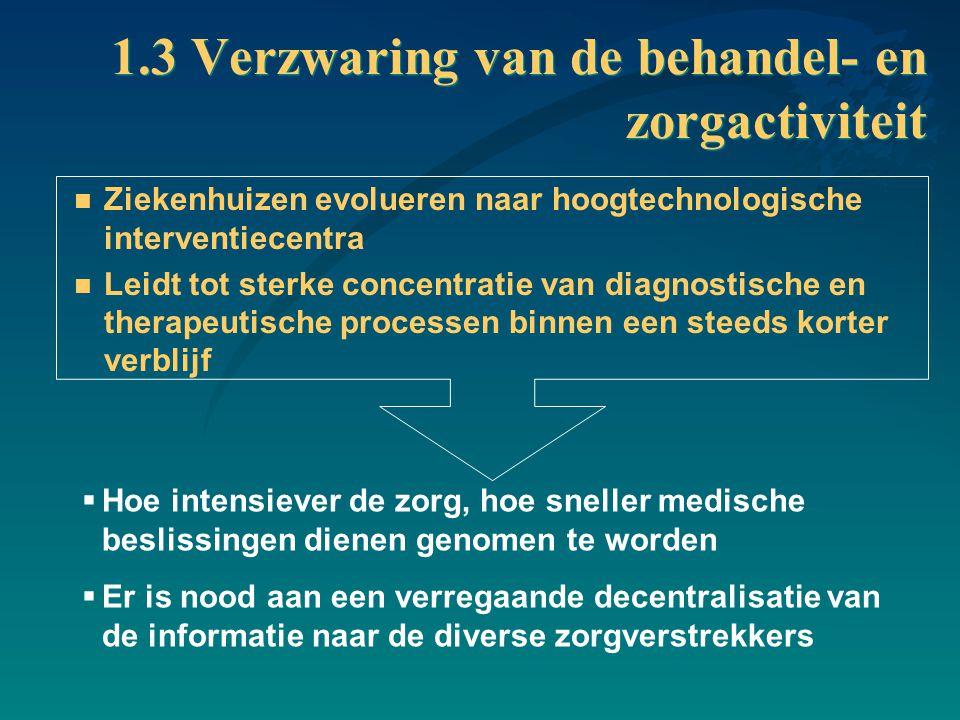 1.3 Verzwaring van de behandel- en zorgactiviteit