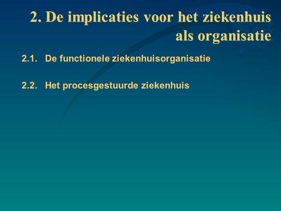 2. De implicaties voor het ziekenhuis als organisatie