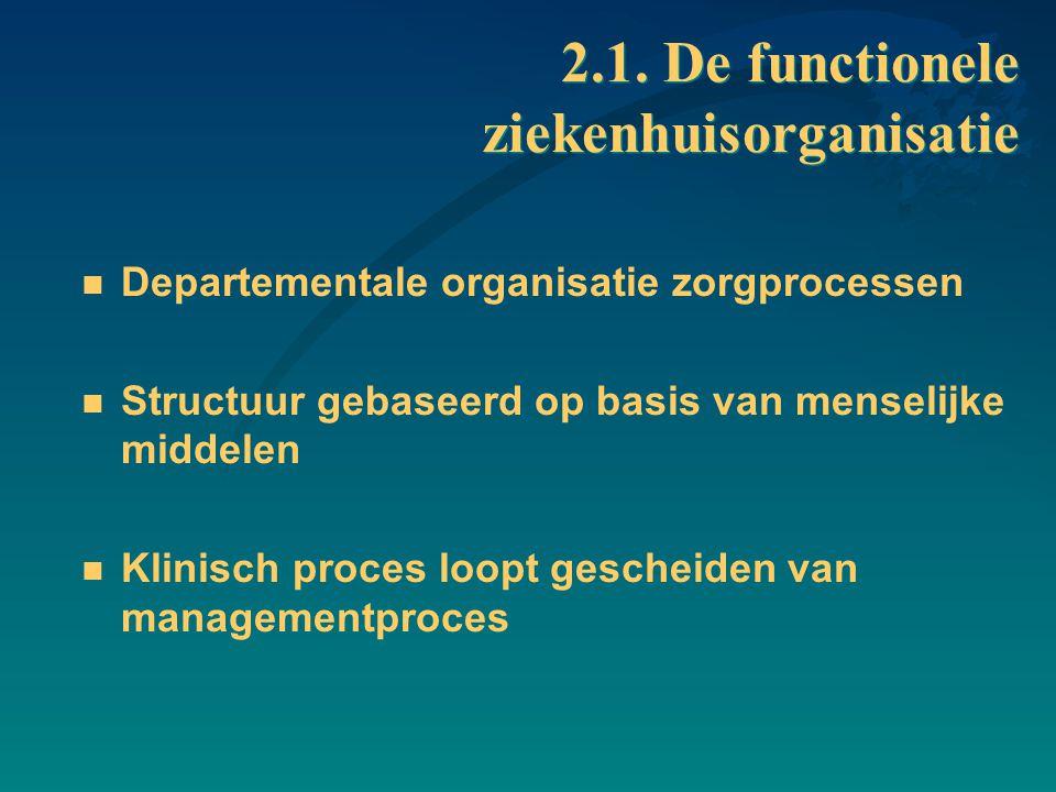 2.1. De functionele ziekenhuisorganisatie