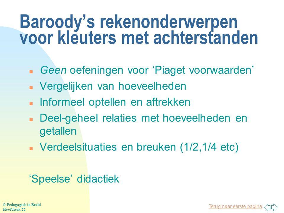 Baroody's rekenonderwerpen voor kleuters met achterstanden