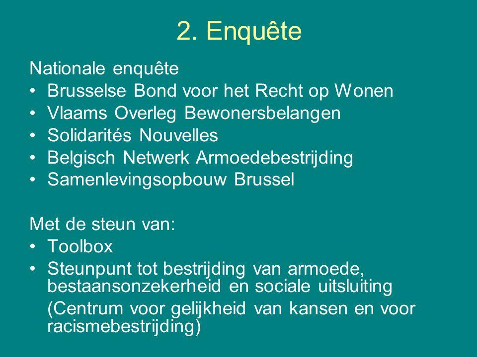 2. Enquête Nationale enquête Brusselse Bond voor het Recht op Wonen