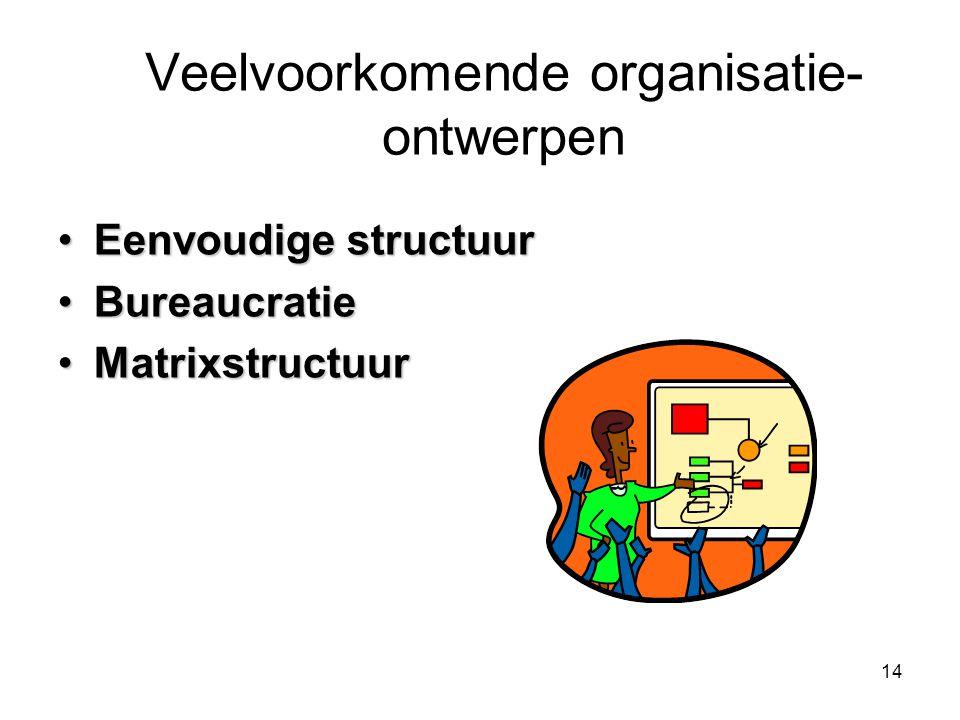 Veelvoorkomende organisatie-ontwerpen