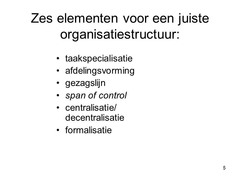 Zes elementen voor een juiste organisatiestructuur: