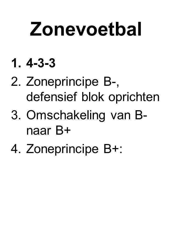 Zonevoetbal 4-3-3 Zoneprincipe B-, defensief blok oprichten