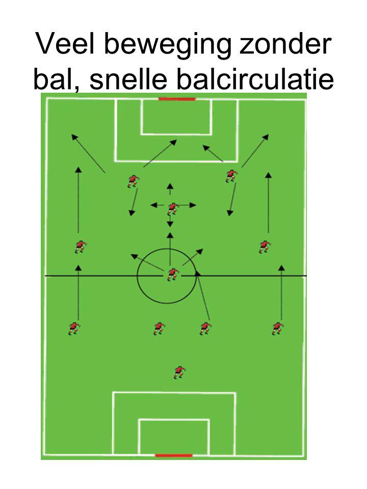 Veel beweging zonder bal, snelle balcirculatie