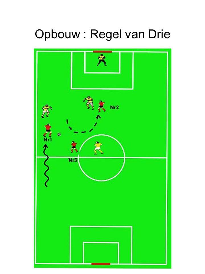 Opbouw : Regel van Drie De opbouw van de aanval gebeurt steeds met de 3 spelers, die een driehoek gaan vormen.