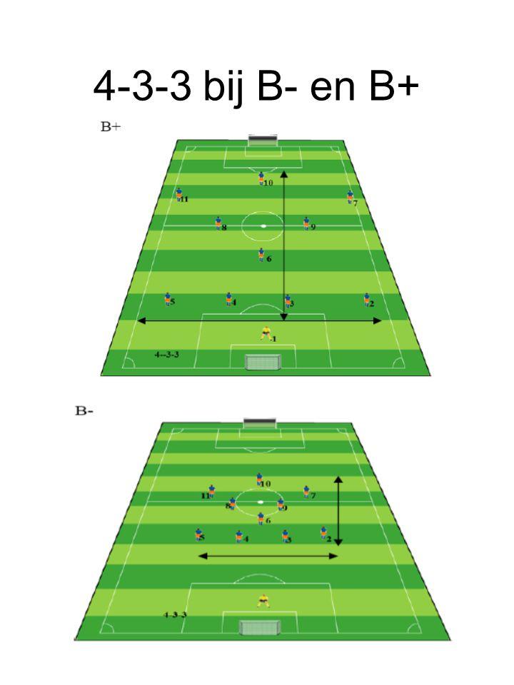 4-3-3 bij B- en B+ Belangrijkste basisprincipe is :