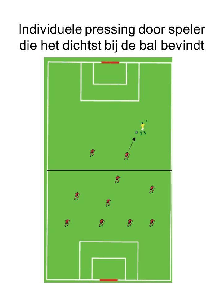 Individuele pressing door speler die het dichtst bij de bal bevindt
