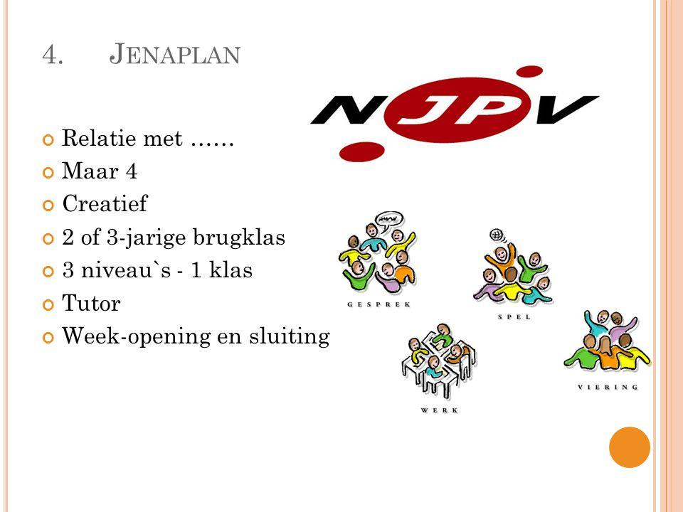 4. Jenaplan Relatie met …… Maar 4 Creatief 2 of 3-jarige brugklas