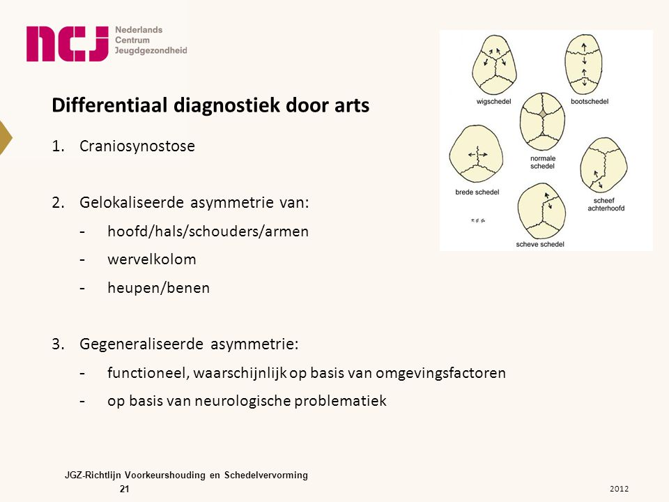 Differentiaal diagnostiek door arts