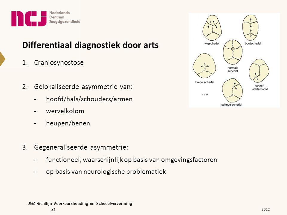 Differentiaal diagnostiek door arts