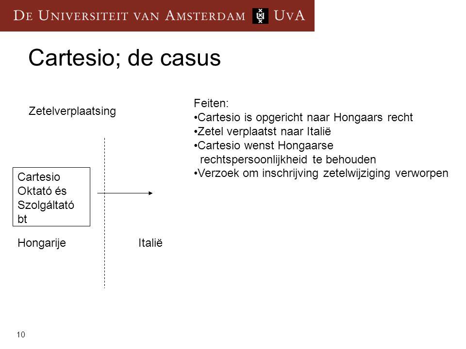 Cartesio; de casus Feiten: Cartesio is opgericht naar Hongaars recht