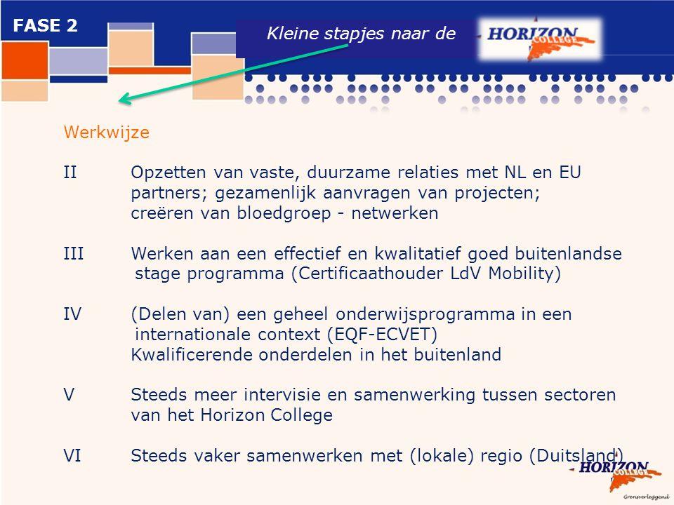 FASE 2 Kleine stapjes naar de. Werkwijze. II Opzetten van vaste, duurzame relaties met NL en EU. partners; gezamenlijk aanvragen van projecten;