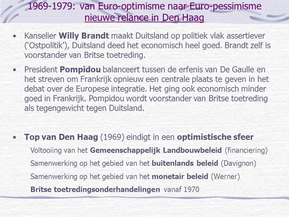 1969-1979: van Euro-optimisme naar Euro-pessimisme nieuwe relance in Den Haag