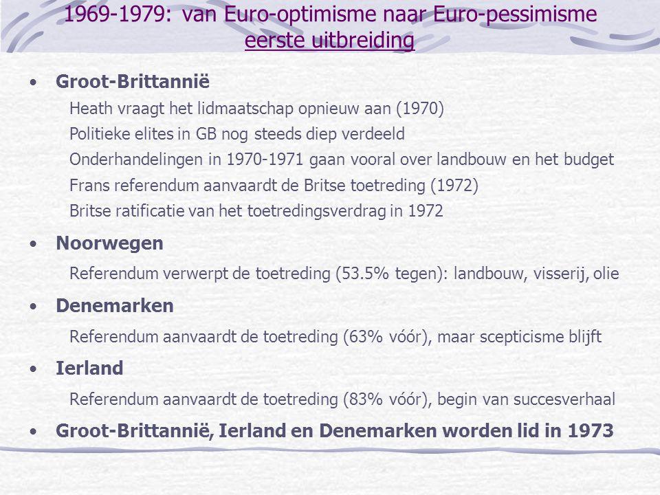 1969-1979: van Euro-optimisme naar Euro-pessimisme eerste uitbreiding