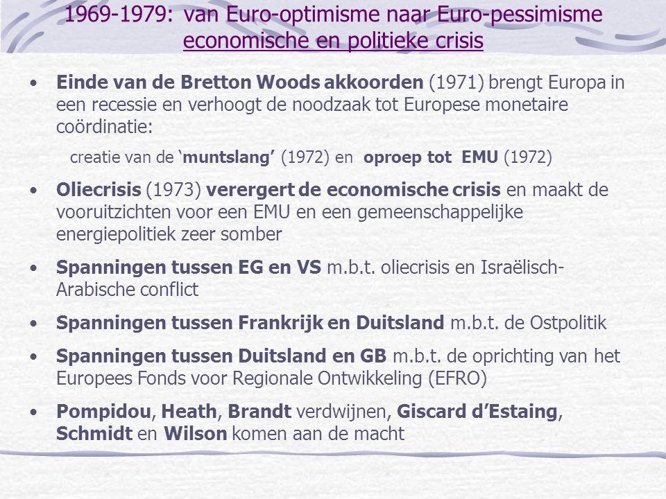 1969-1979: van Euro-optimisme naar Euro-pessimisme economische en politieke crisis