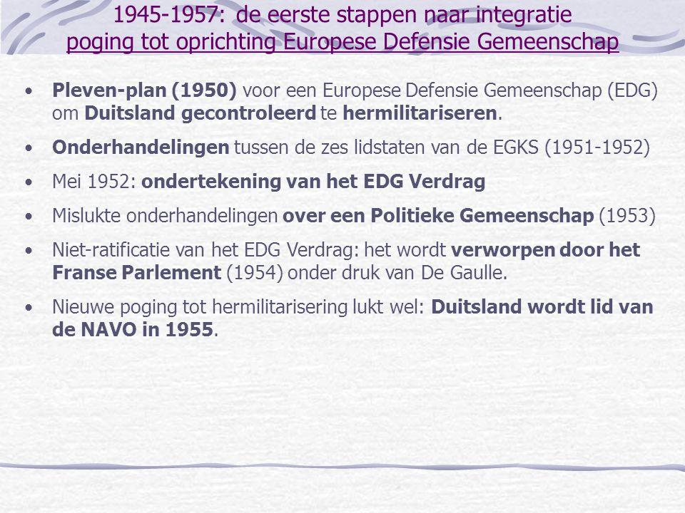 1945-1957: de eerste stappen naar integratie poging tot oprichting Europese Defensie Gemeenschap