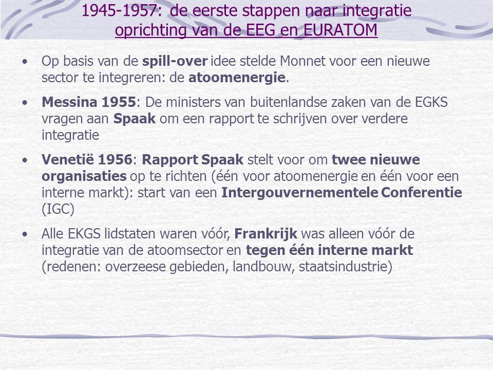 1945-1957: de eerste stappen naar integratie oprichting van de EEG en EURATOM