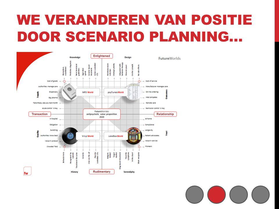 We veranderen van positie door scenario planning…