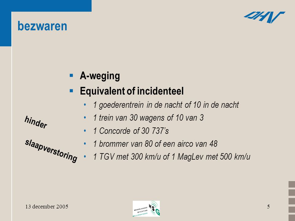 bezwaren A-weging Equivalent of incidenteel