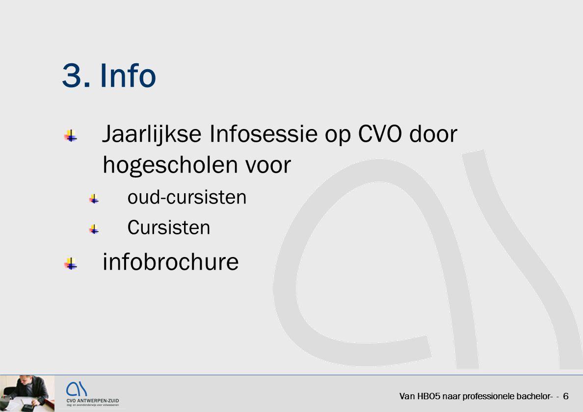 3. Info Jaarlijkse Infosessie op CVO door hogescholen voor