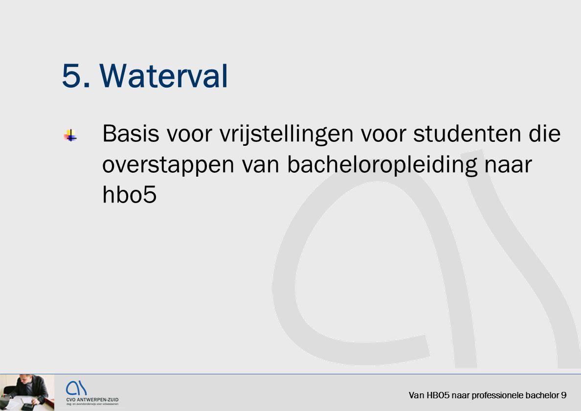 5. Waterval Basis voor vrijstellingen voor studenten die overstappen van bacheloropleiding naar hbo5.