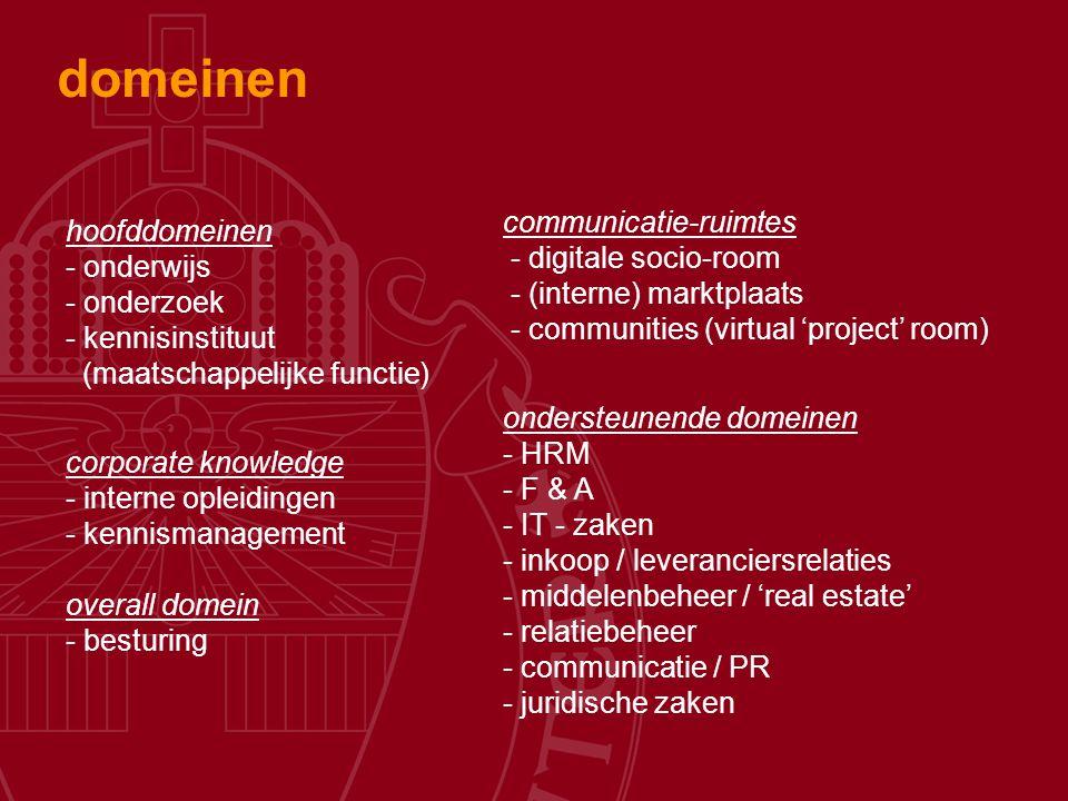 domeinen communicatie-ruimtes - digitale socio-room - (interne) marktplaats - communities (virtual 'project' room)