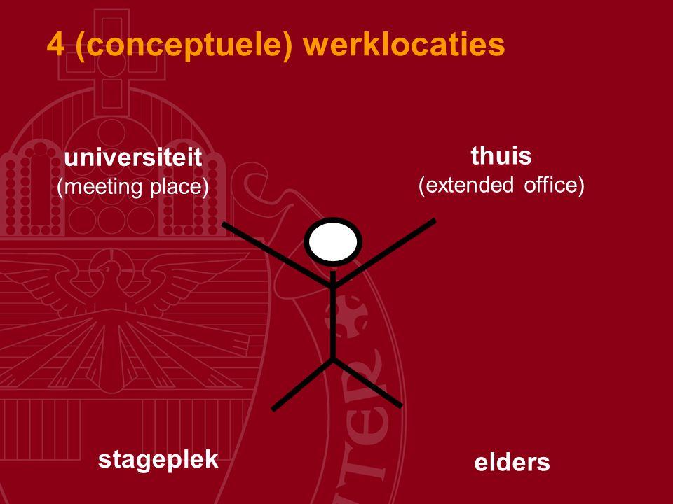4 (conceptuele) werklocaties