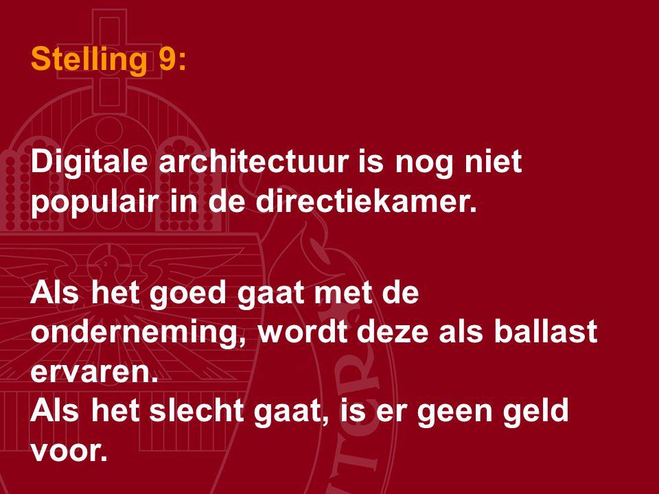 Stelling 9: Digitale architectuur is nog niet populair in de directiekamer.