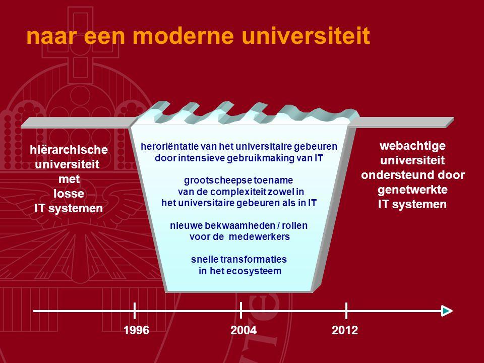 naar een moderne universiteit