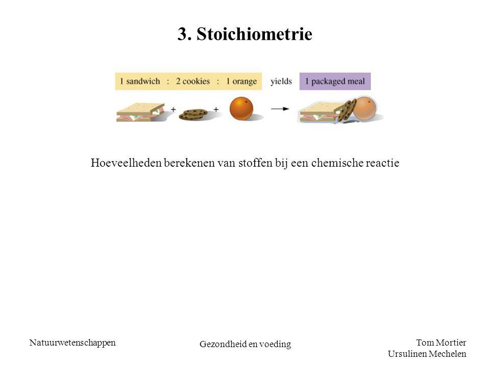 3. Stoichiometrie Hoeveelheden berekenen van stoffen bij een chemische reactie. Natuurwetenschappen.