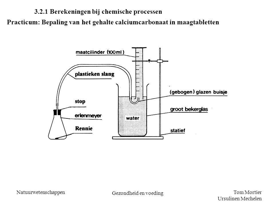 3.2.1 Berekeningen bij chemische processen