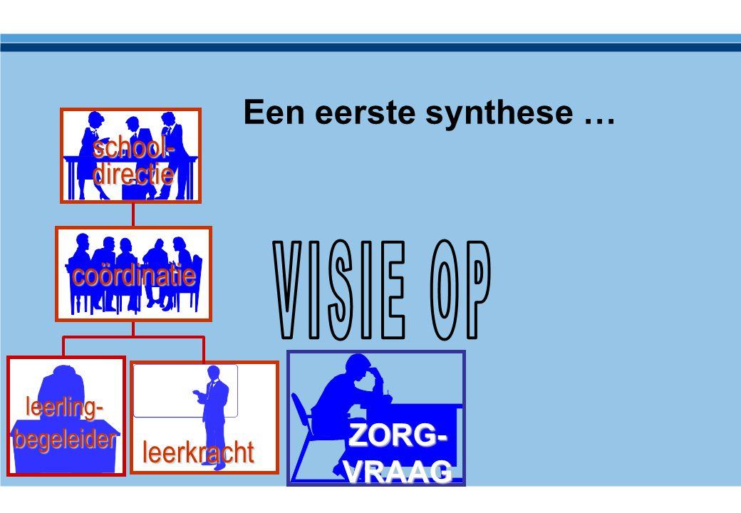 VISIE OP Een eerste synthese … school-directie coördinatie ZORG-VRAAG