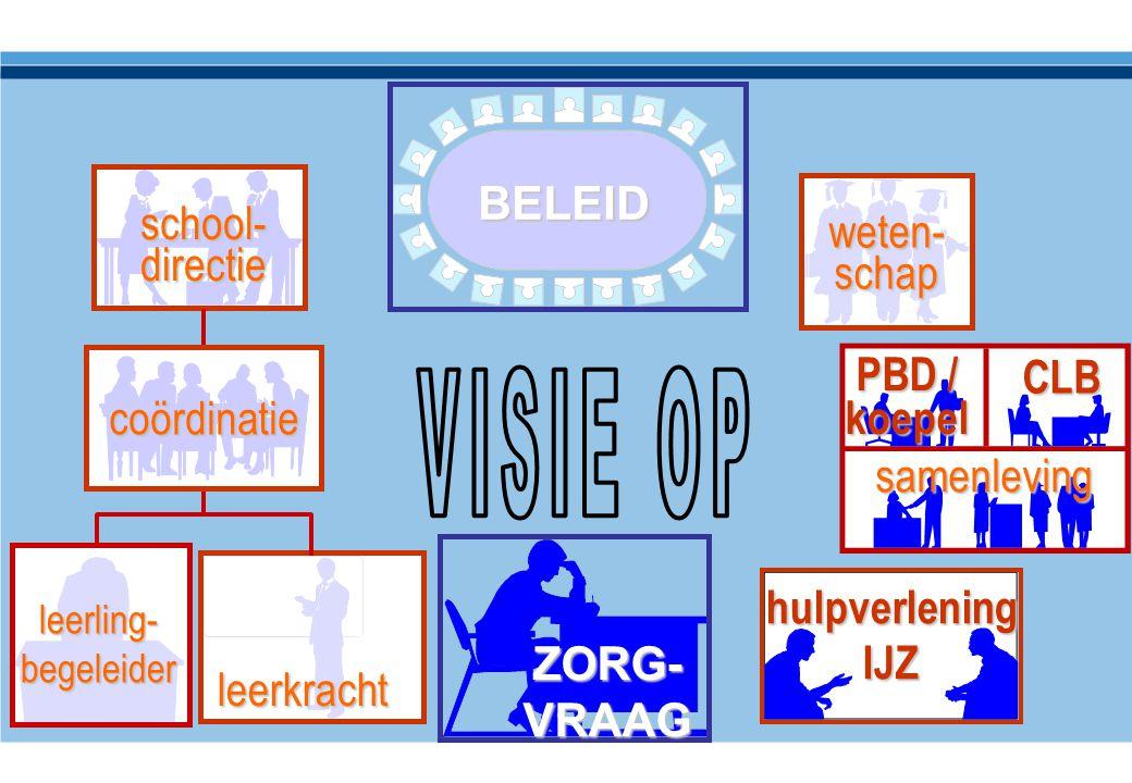 VISIE OP BELEID school-directie weten-schap CLB PBD / koepel