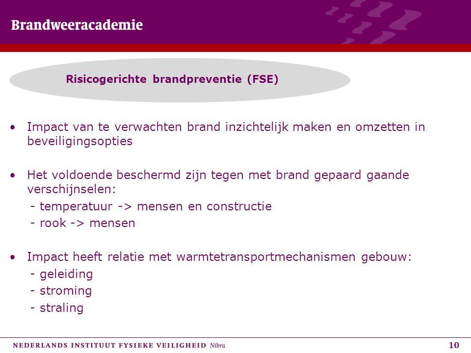 Risicogerichte brandpreventie (FSE)