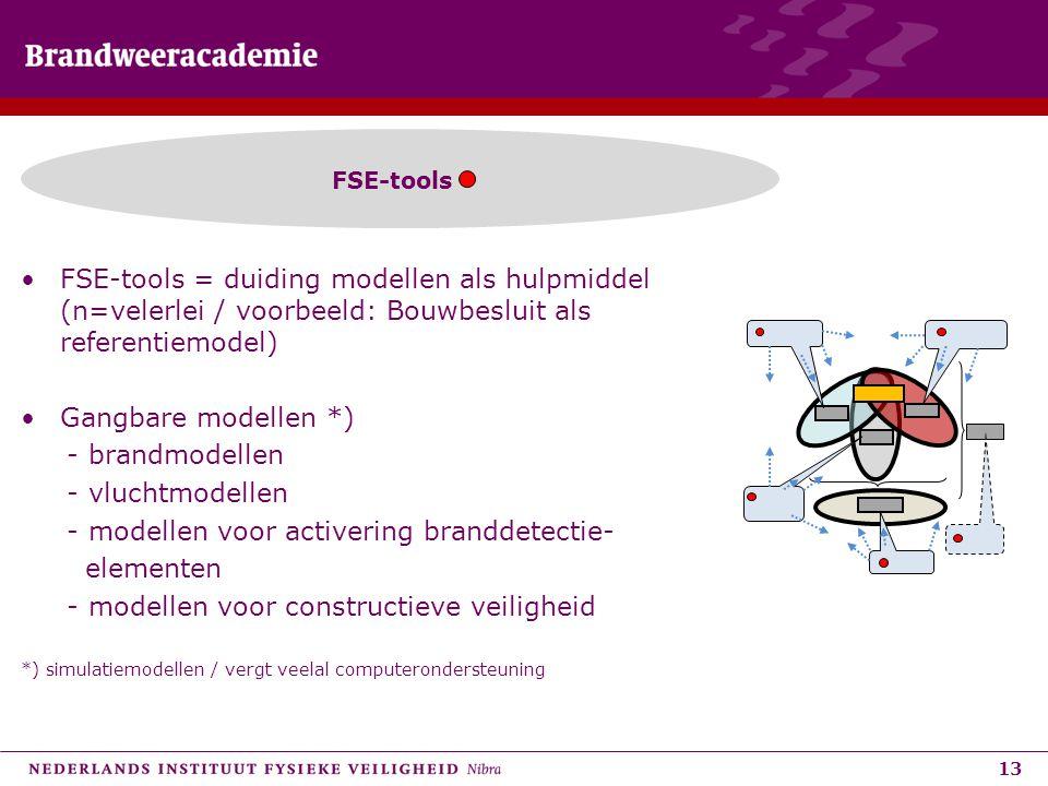 - modellen voor activering branddetectie- elementen